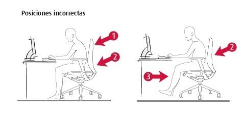 Posturas incorrectas que deben evitarse a la hora de sentarse en una silla ergonómica de trabajo
