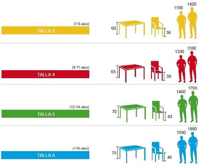 Tallas mobiliario escolar de 7 a mayores de 14 años