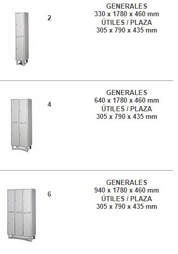 metal Cabinet measures