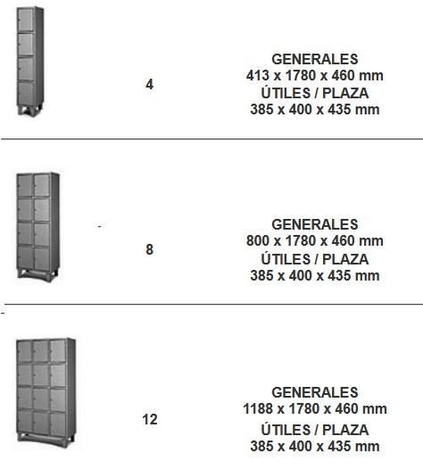 Medidas disponibles para los módulos de 4 plazas