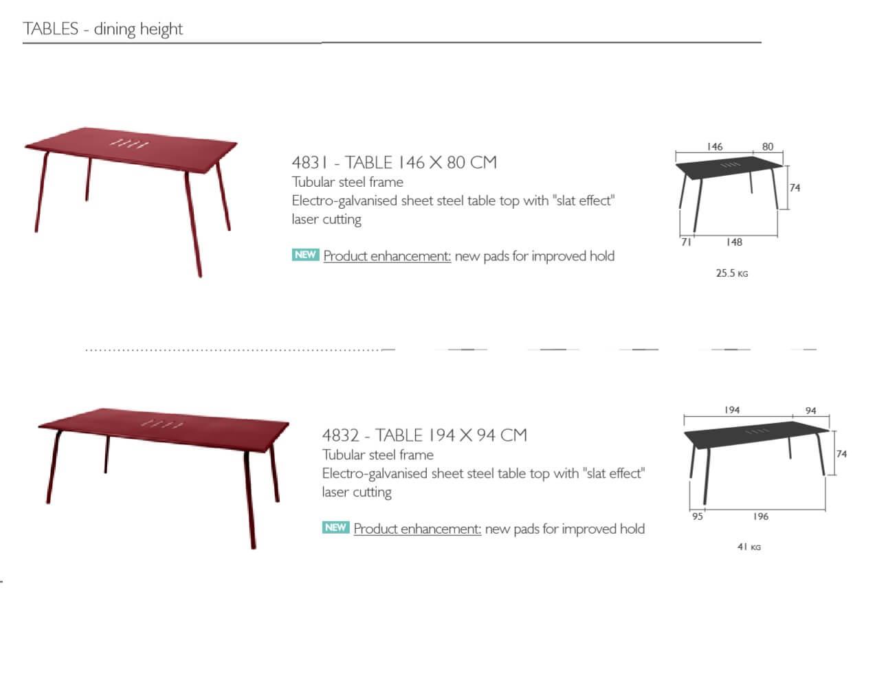 Medidas de las mesas de la colección MONCEAU de FERMOB