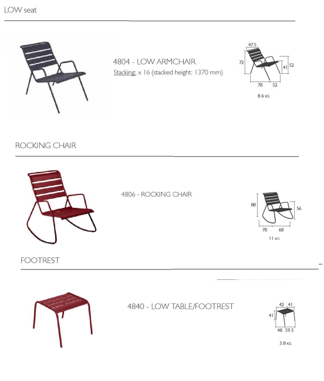 Detalle medidas de los sillones bajos y puffs de la colección MONCEAU de FERMOB