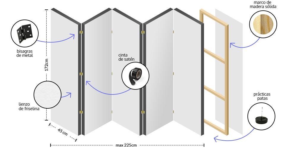 detalles técnicos del biombo de 3 y 5 hojas