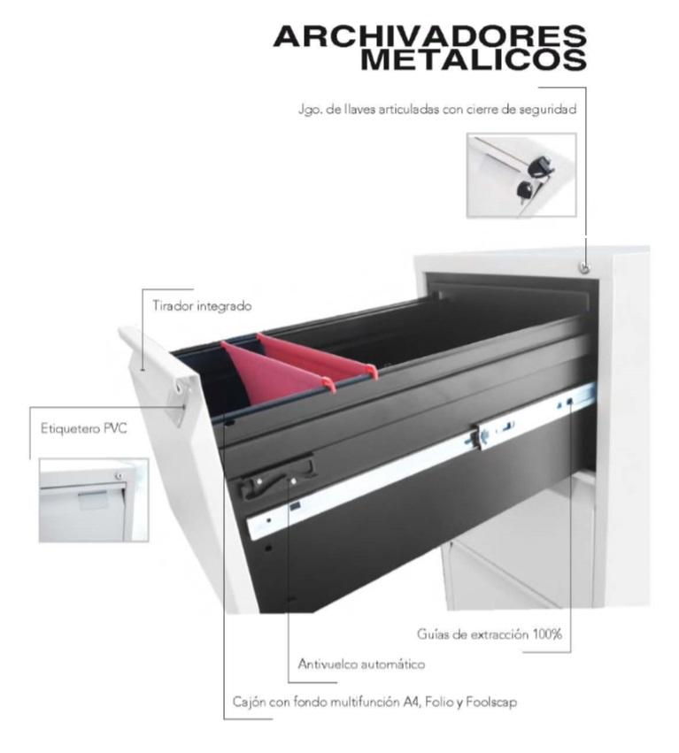 Detalles archivador metálico para carpetas colgantes