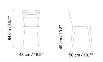 FAC1145 medidas